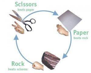 Olympic Rock Paper Scissors Championships!
